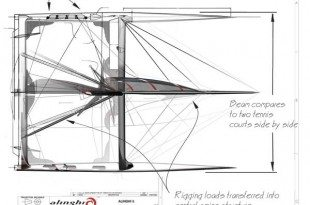 Blueprint for the America's Cup AL5 Catamaran